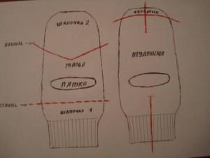 zanrooz-aroosake gorbe (3)